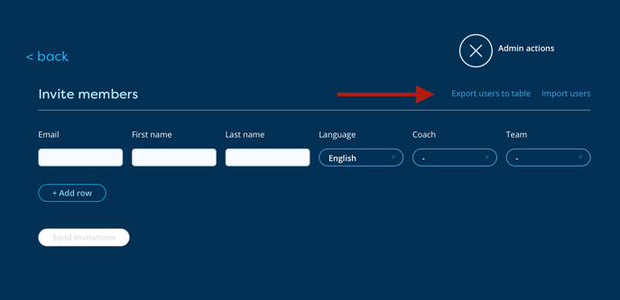 User management tool EN
